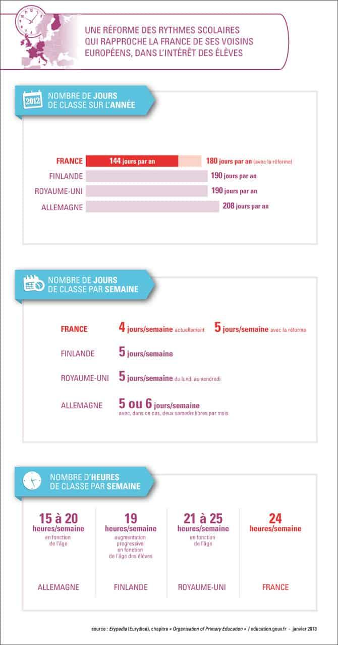 2013_rythmes_scolaires_comparaisons_238256.72